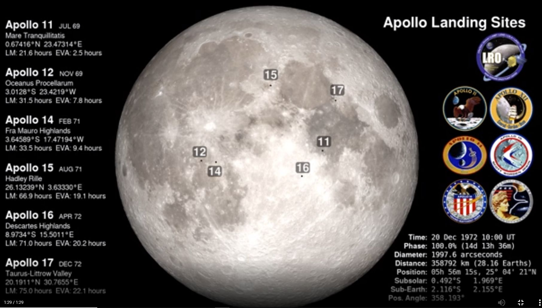 Apollo landing sites, click to see video